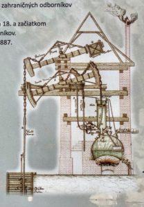 Región GRON - Potterov stroj